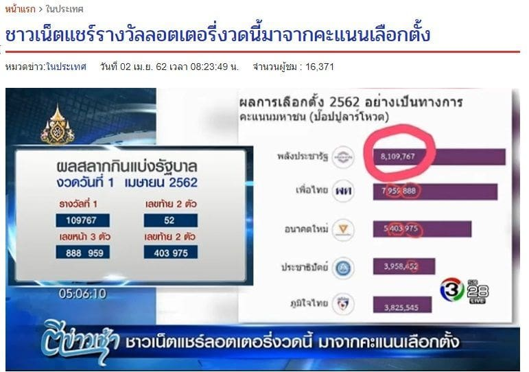กองสลากโต้หวยล็อกตรงผลคะแนนเลือกตั้ง ยืนยัน เลขมั่ว! | The Thaiger