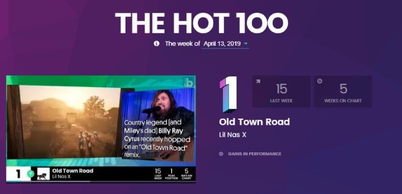 10 อันดับเพลงสากล Billboard hot chart ประจำสัปดาห์ [13 เม.ย. 62] | The Thaiger