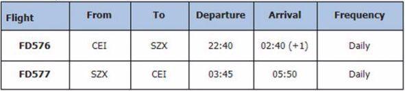 Thai Air Asia introduces Chiang Rai-Shenzhen route   News by Thaiger