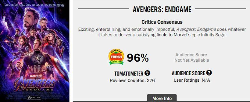 Avengers: Endgame รวมรีวิวเพจดัง กระหน่ำคะแนนเป็นเอกฉันท์ | News by The Thaiger