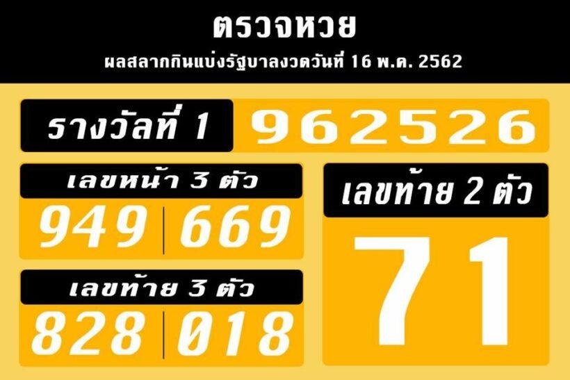 ตรวจหวย ตรวจสลากกินแบ่งรัฐบาล งวด วันที่ 16 พฤษภาคม 2562 | News by The Thaiger