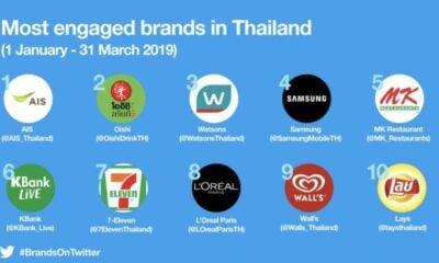 Twitter's Thailand Top Ten – Q1 2019 | The Thaiger