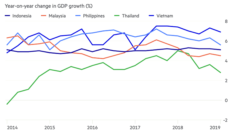 Trying to find a pulse in Thailand's economic health | News by The Thaiger