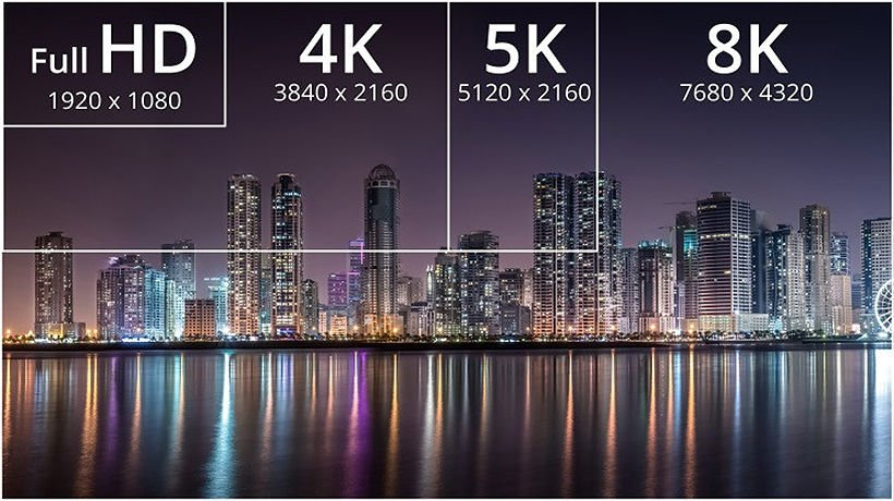 China starts to roll out epic 8K TV technology on the back of 5G | News by Thaiger