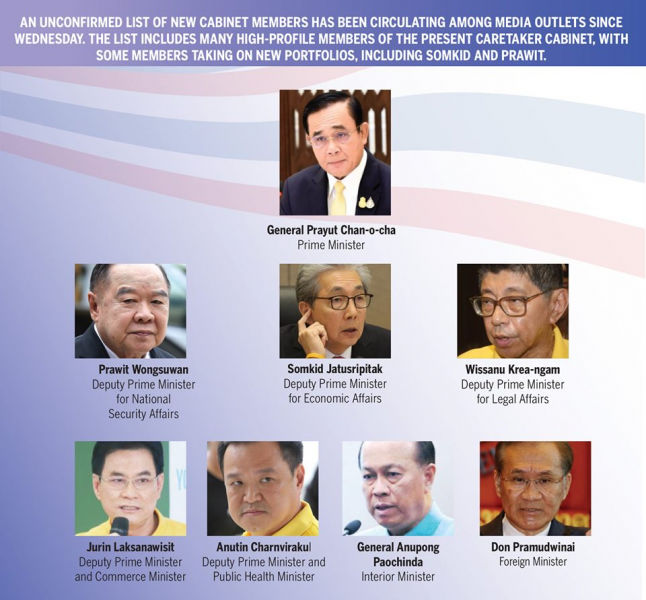 New Cabinet list submitted for royal approval | News by Thaiger