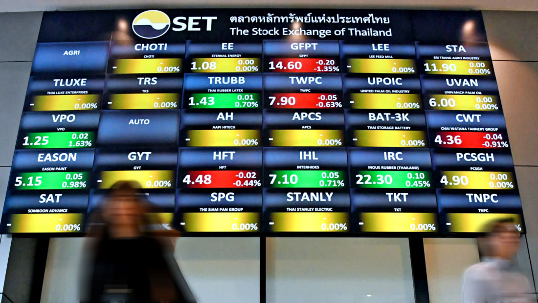 Asian stock markets follow Wall Street's lead downward this morning | Thaiger
