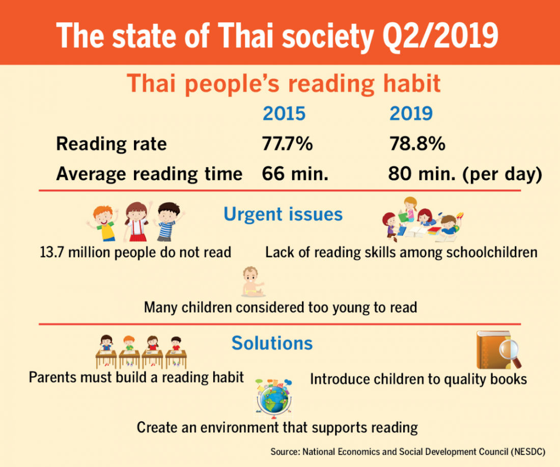 Thailand by numbers   News by Thaiger