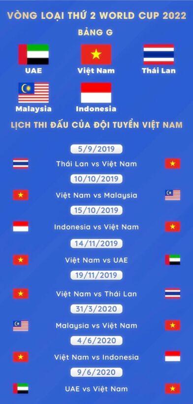 Cập nhật lịch thi đấu vòng loại World Cup 2022 bảng G: Trực tiếp Việt Nam vs. UAE, Việt Nam vs. Thái Lan | News by Thaiger