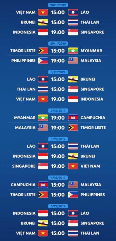 Cập nhật lịch thi đấu và BXH bóng đá nam SEA Games 30: Việt Nam chạm trán Lào   News by Thaiger