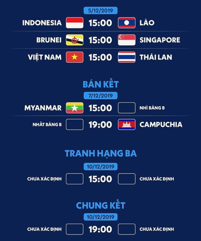 Kết quả và lịch thi đấu bóng đá nam SEA Games 30: Việt Nam đối đầu Thái Lan   News by Thaiger
