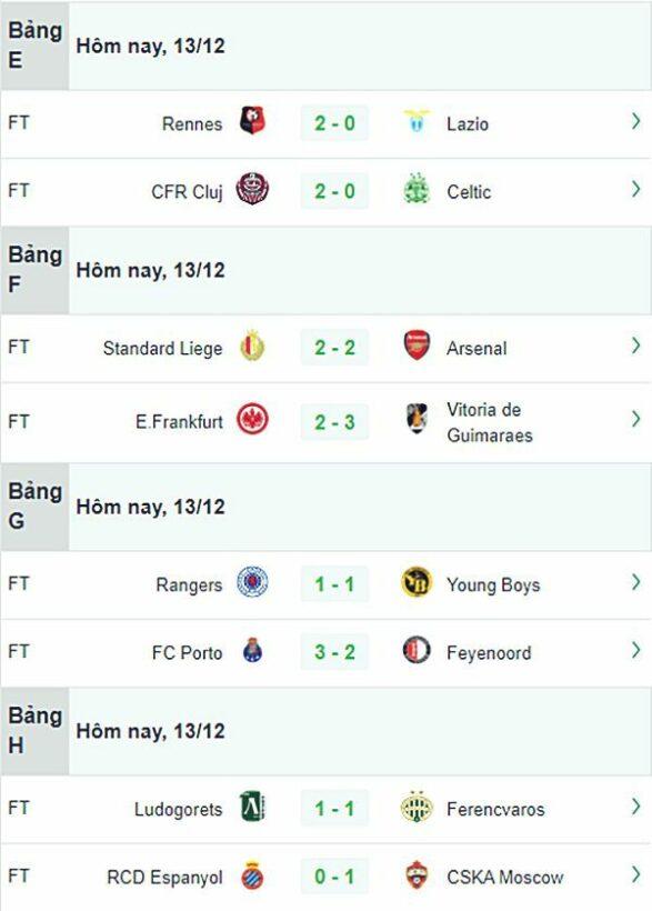 Kết quả bóng đá cúp C2/Europa League hôm nay 13/12: MU, Arsenal giữ vững ngôi đầu bảng | News by Thaiger