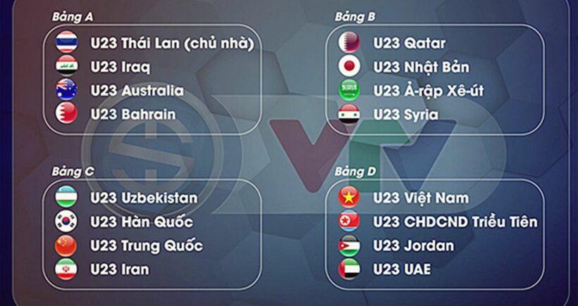 Bóng đá U23 Châu Á 2020: Lịch thi đấu, xem ở đâu? | News by Thaiger