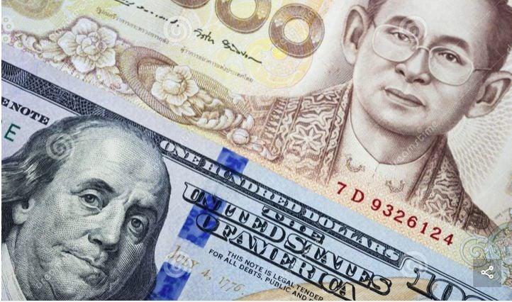 Us Treasury Mulls Putting Thailand On