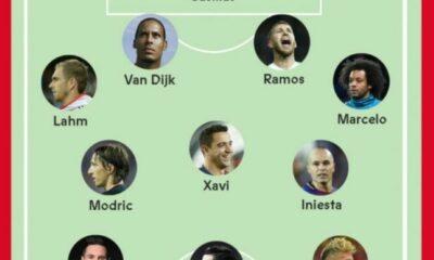 Real Madrid và Barcelona thống trị đội hình của thập kỷ | The Thaiger