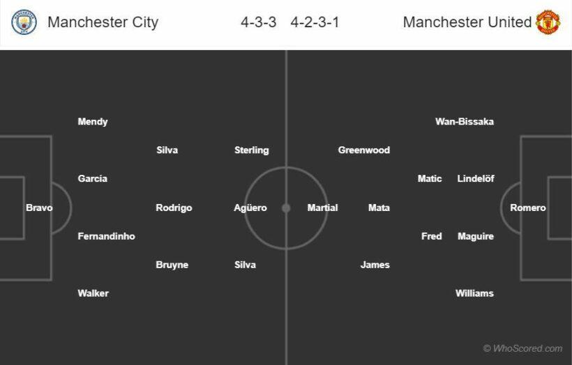 Nhận định Man City vs Man United: Trận derby Carabao Cup Bán kết 2 (2h45 - 30/1) - Link trực tiếp | News by Thaiger