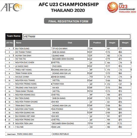 Trung vệ Trần Đình Trọng không thể tham dự U23 Châu Á 2020 | News by Thaiger
