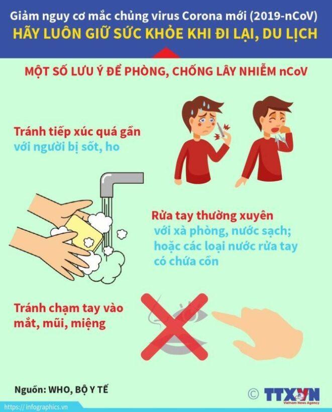 Update: Nhận biết 3 triệu chứng và 4 tips phòng tránh viêm phổi do virus corona (Covid-19) | News by Thaiger