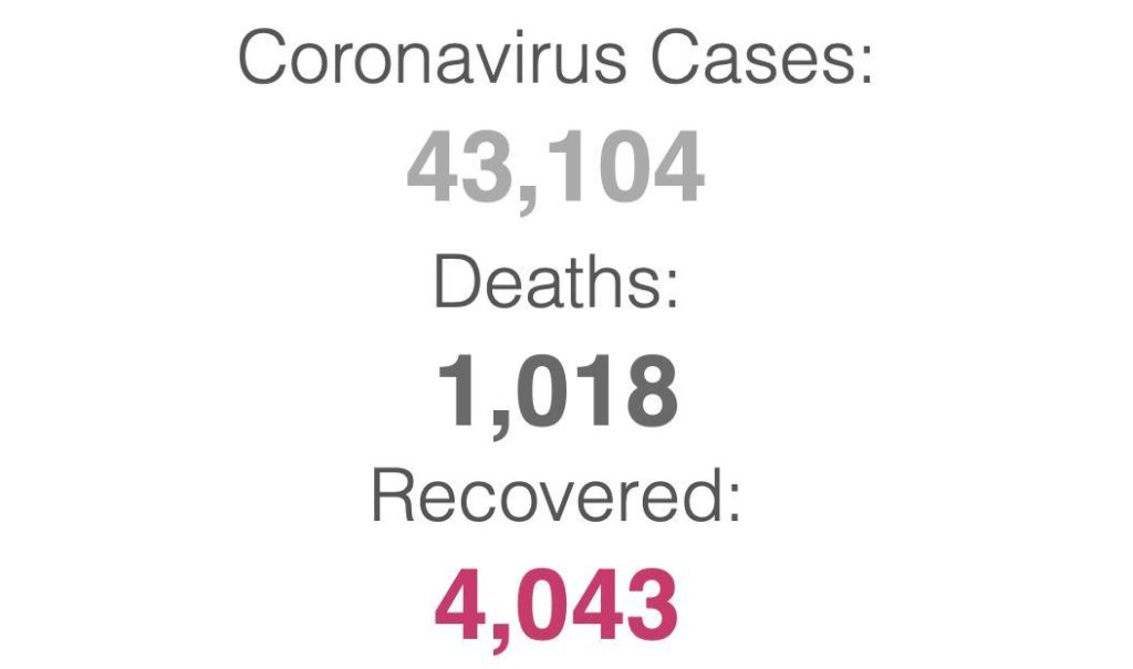 Coronavirus UPDATE: Chinese keep arriving in Thailand, UK man spreads virus to 11 others | News by The Thaiger