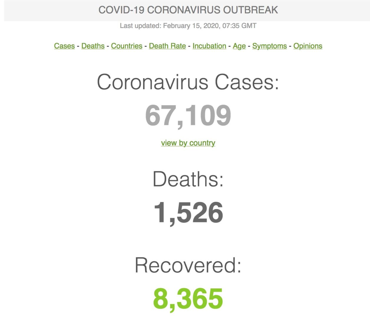 Thai healthcare worker tests positive for COVID-19 coronavirus | News by Thaiger
