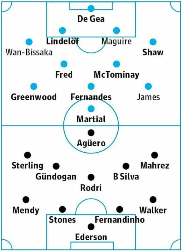 Manchester United vs Manchester City: Vòng 29 Giải Ngoại hạng Anh - 23h30 ngày 08/03 - Cuộc chiến vì danh dự   News by Thaiger