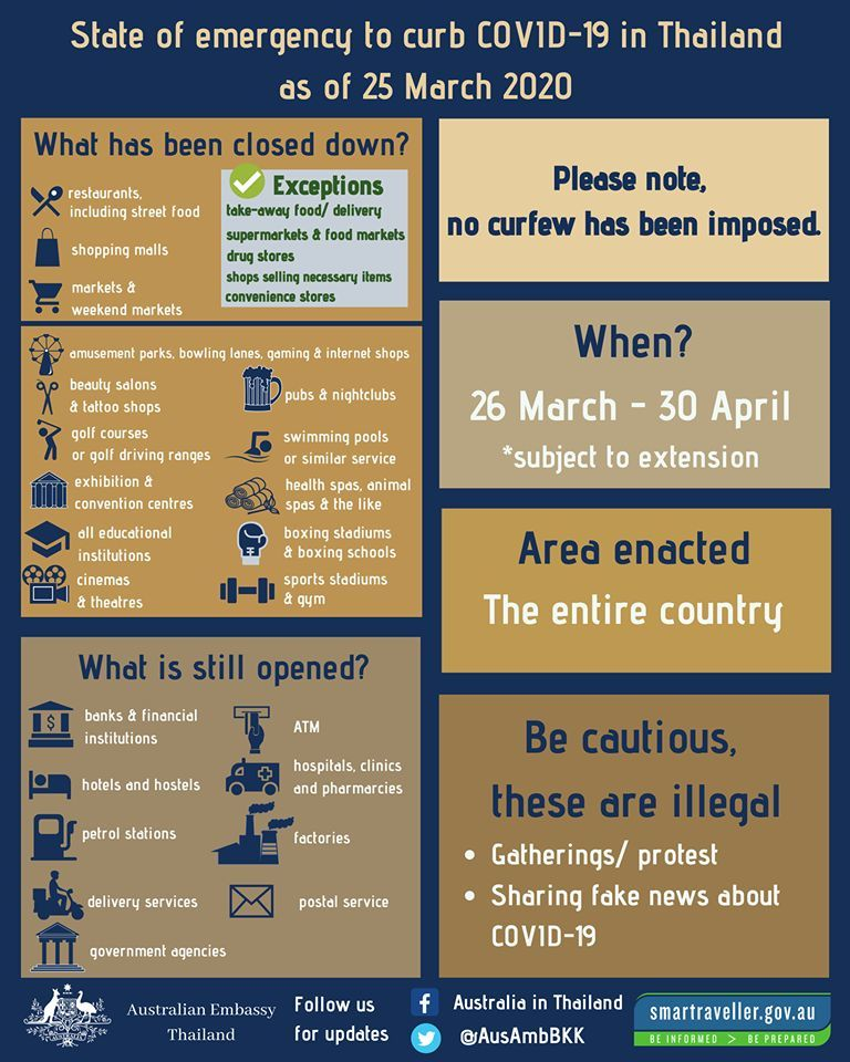 Thailand's State of Emergency - INFOGRAPHIC | News by Thaiger