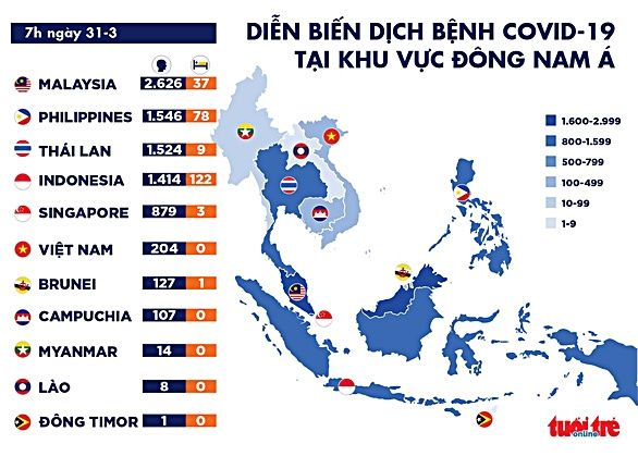Tình hình Covid-19 Thế giới (Sáng 31/3): Gần 800.000 ca nhiễm nCoV toàn cầu | News by Thaiger