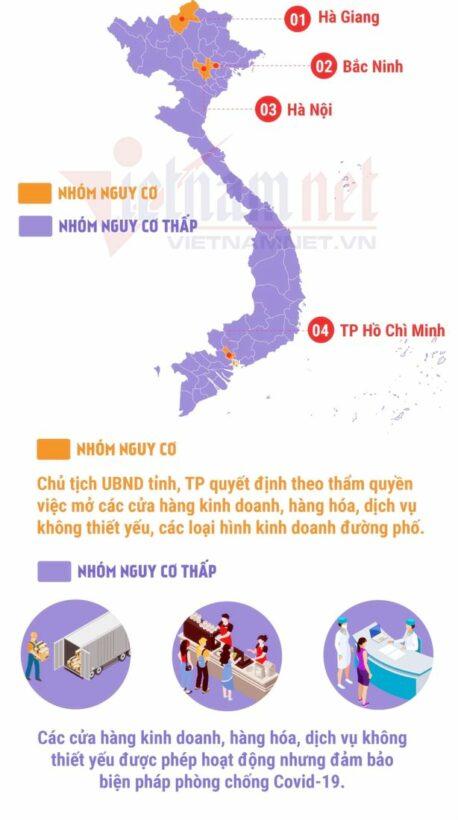 Tình hình Covid-19 tại Hà Nội: Quy định ra đường cần chú ý tuân thủ khi nới lỏng cách ly | News by Thaiger