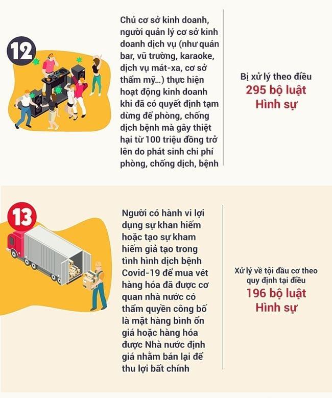 Phòng chống dịch Covid-19: Tinh huống vi phạm, mức xử phạt và xử lý hình sự ra sao?   News by Thaiger