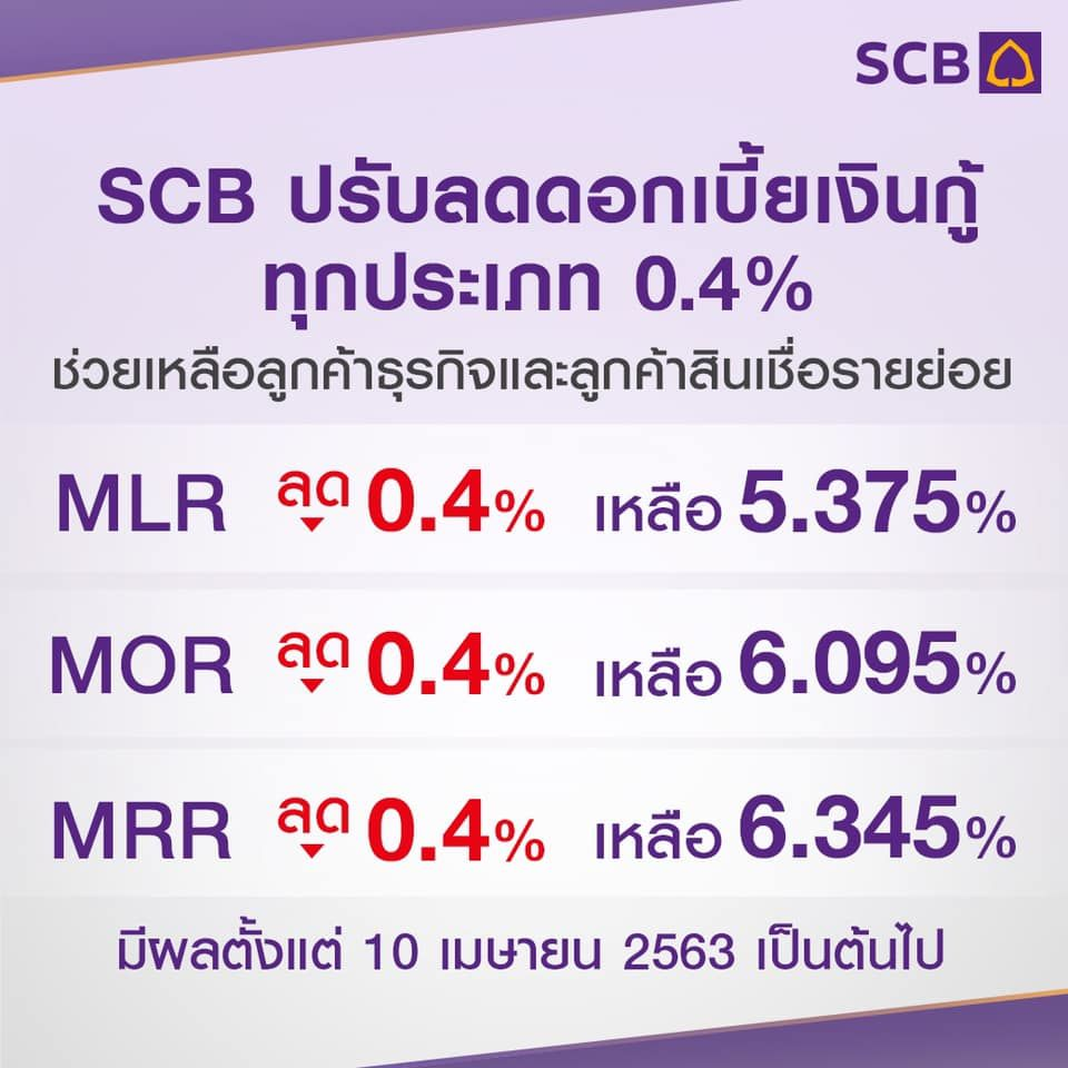 Thai banks cut lending rates to ease Covid-19 fallout | News by Thaiger