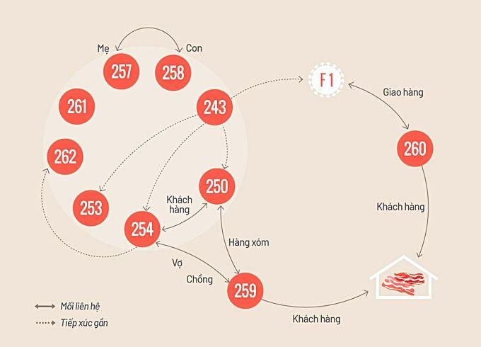 Cập nhật tình hình COVID-19 tại Việt Nam (Tối T2 13/4): Tổng số ca nhiễm nCoV lên 265 người   News by Thaiger