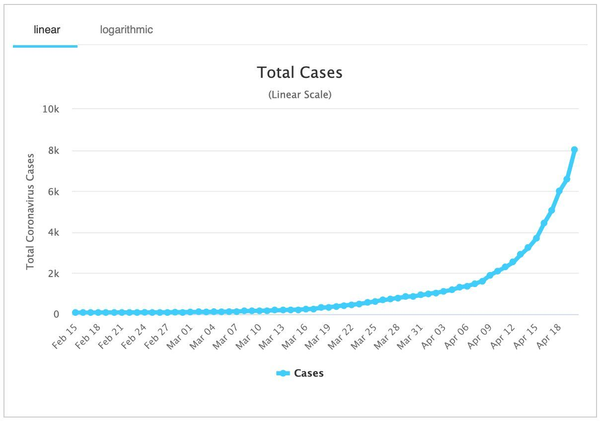 Singapore battles to control new surge in Covid-19 cases   News by Thaiger