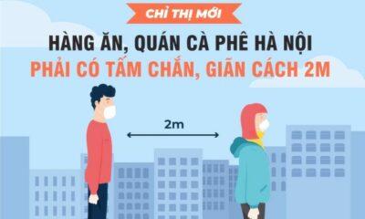 Hà Nội: Thành phố ban hành chỉ thị mới – Hàng ăn, quán cà phê phải có tấm chắn, giãn cách 2m | The Thaiger
