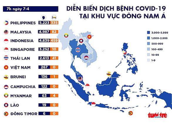 Tình hình Covid-19 Thế giới (Chiều T4 15/4): 2 triệu ca nhiễm, gần 130.000 người chết vì nCoV   News by Thaiger