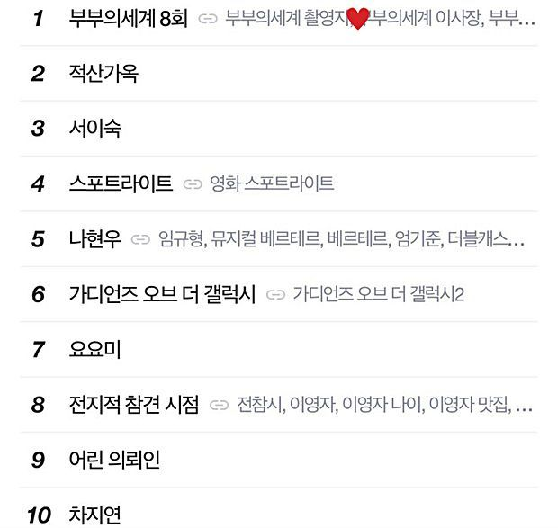 'Thế Giới Hôn Nhân' vượt mặt 'Quân Vương Bất Diệt' của Lee Min Ho để leo top 1 từ khoá xứ Hàn | News by Thaiger