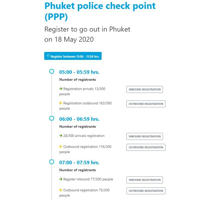 Registration steps for travel to or from Phuket   News by Thaiger