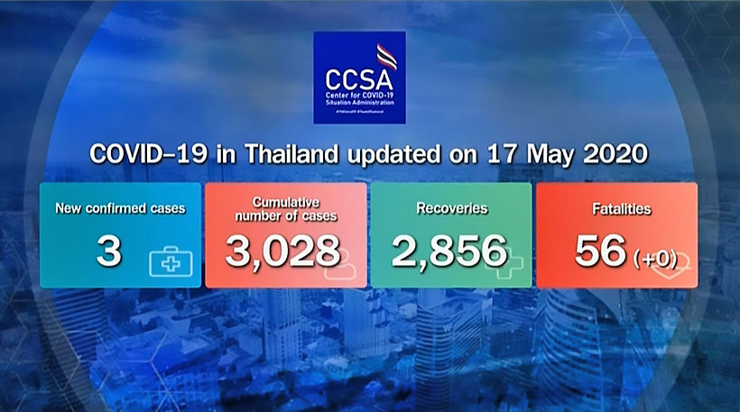 Covid-19 update: 3 imported cases found in quarantine (May 17) | News by Thaiger