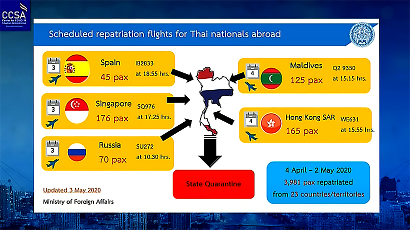 Over 500 Thais fly home today and straight into quarantine | News by Thaiger