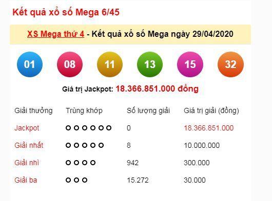 Kết quả Xổ số Vietlott hôm nay. Vietlott 30/4/2020: Kết quả xổ số Vietlott Power 6/55 | News by Thaiger