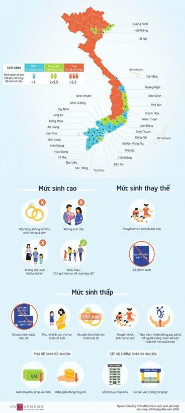 Khuyến khích thanh niên kết hôn trước tuổi 30: Tập trung ở 21 tỉnh, thành | News by Thaiger