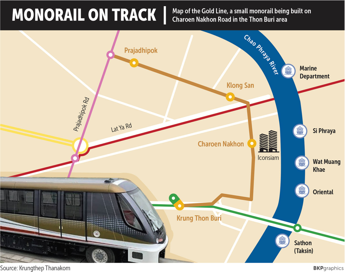 """""""Gold Line"""" monorail will bring more mass transport to the Chao Phraya west bank 