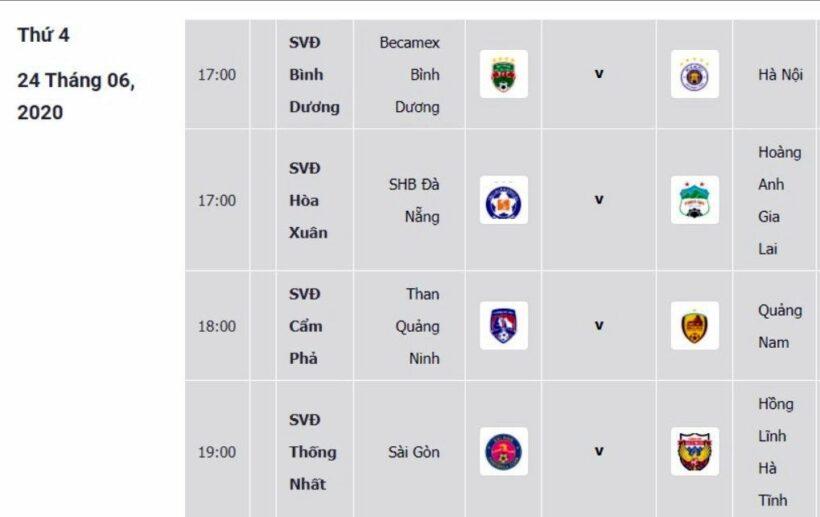 Cập nhật lịch thi đấu bóng đá, kết quả và bảng xếp hạng V-League 2020 ngày 24/6: Bình Dương vs Hà Nội FC | News by The Thaiger