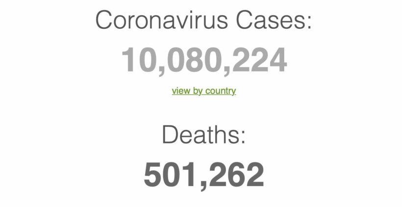 UPDATE: Covid-19 cases pass 10 million, deaths surpass 500,000 | The Thaiger