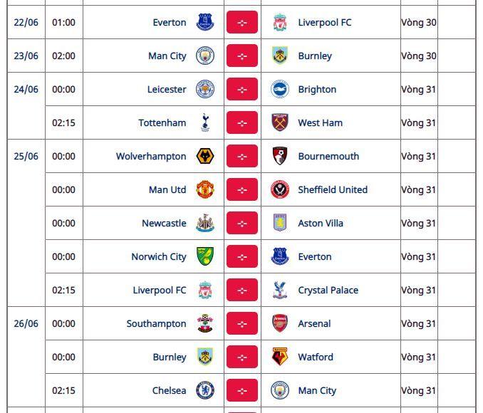 Cập nhật lịch thi đấu bóng đá, xem trực tiếp Ngoại hạng Anh (Premier League 2019/2020) | News by The Thaiger