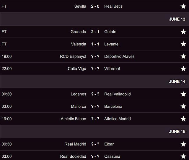 Vòng 28 La Liga: Barcelona trở lại hành trình bảo toàn ngôi đầu bảng | News by Thaiger