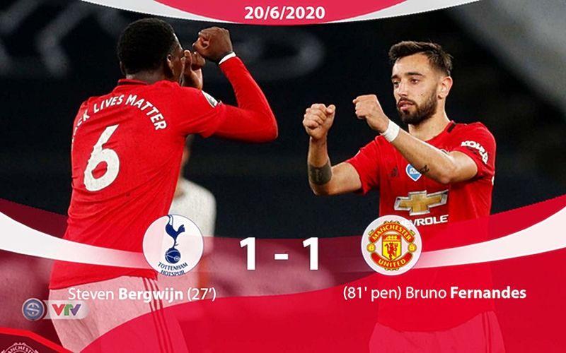 Cập nhật kết quả, bảng xếp hạng và lịch thi đấu bóng đá vòng 30 Ngoại hạng Anh (Premier League) hôm nay: Man Utd hoà Tottenham   News by Thaiger