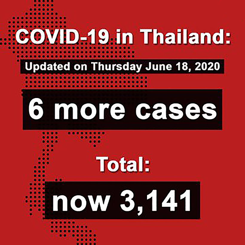 Covid-19 update: 6 new cases, all detected in quarantine (June 18) | News by The Thaiger