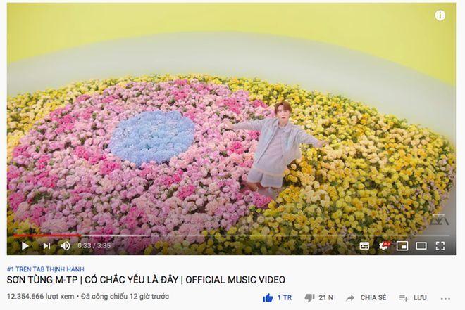 MV 'Có chắc yêu là đây' đem về cho Sơn Tùng M-TP hàng loạt kỷ lục mới | News by Thaiger