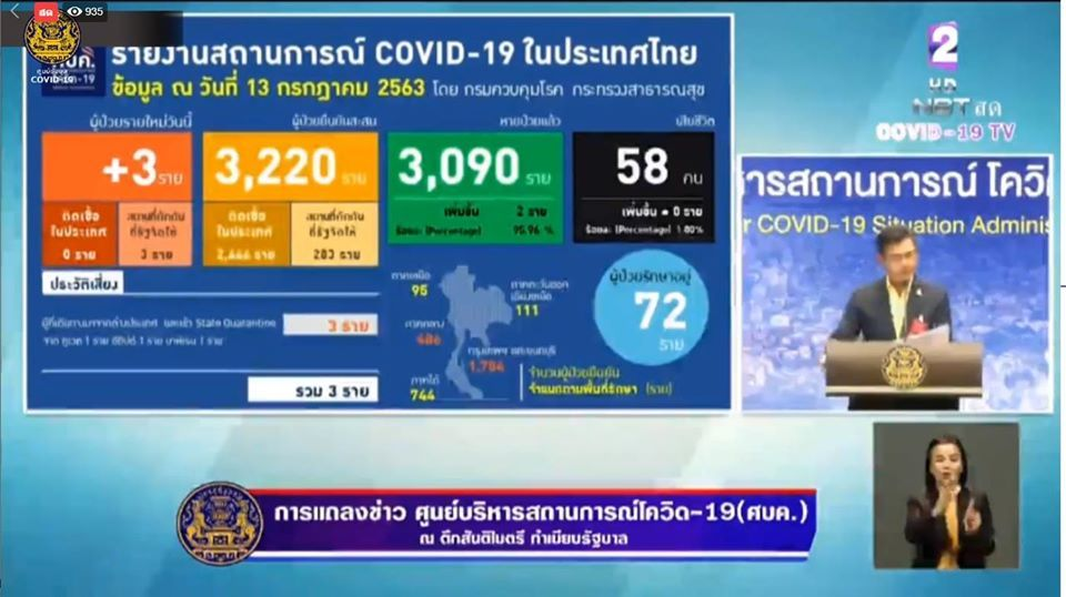 3 new cases from repatriation flights and state quarantine-Covid-19 update (July 13) | News by Thaiger