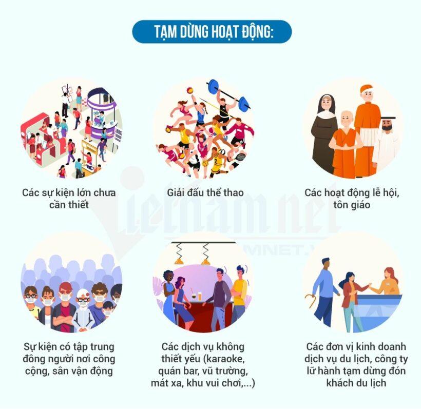 COVID-19: Đà Nẵng giãn cách xã hội, cần tuân thủ ra sao? | News by Thaiger