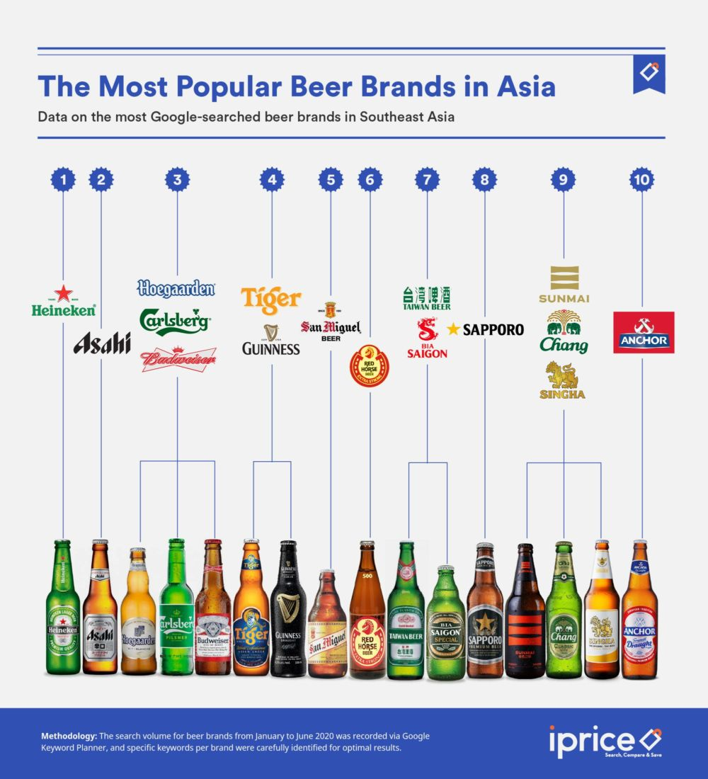 Which Asian Country Googles Beer the Most? | News by Thaiger
